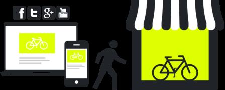 Web to store, le numérique dynamise la distribution physique