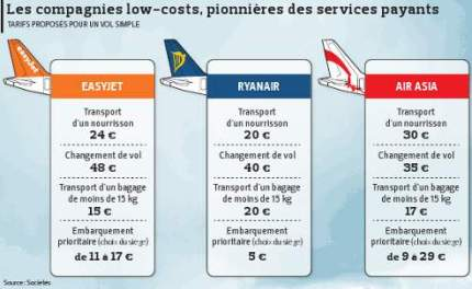 eco-2011-34-services-low costs