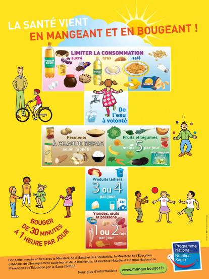 programme nutrition santé